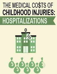 THE MEDICAL COSTS OF CHILDHOOD INJURIES: HOSPITALIZATIONS
