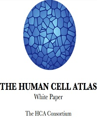 THE HUMAN CELL ATLAS